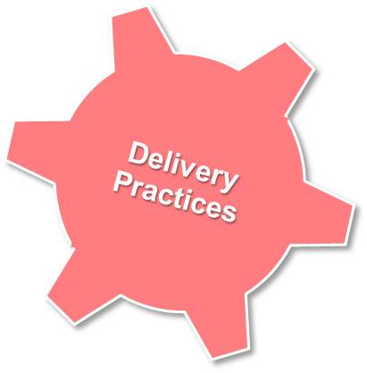 DeliveryPractices