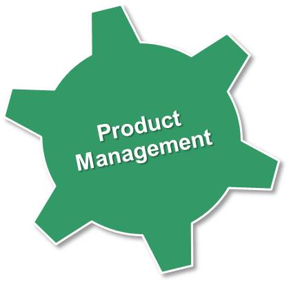 ProductManagementPractices